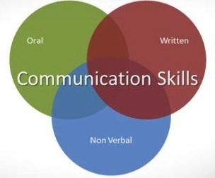 effective communication in college effective success